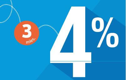 IdeaBank – kolejna edycja Lokaty Happy – tym razem 4%